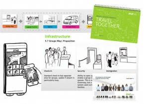 Ressources sur le site www.designdeservices.org